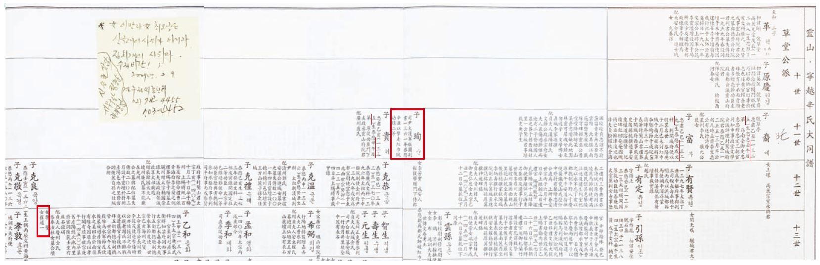 2002초당공선대족보수정제안1.JPG