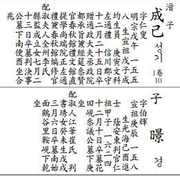 20世양평 신경.JPG