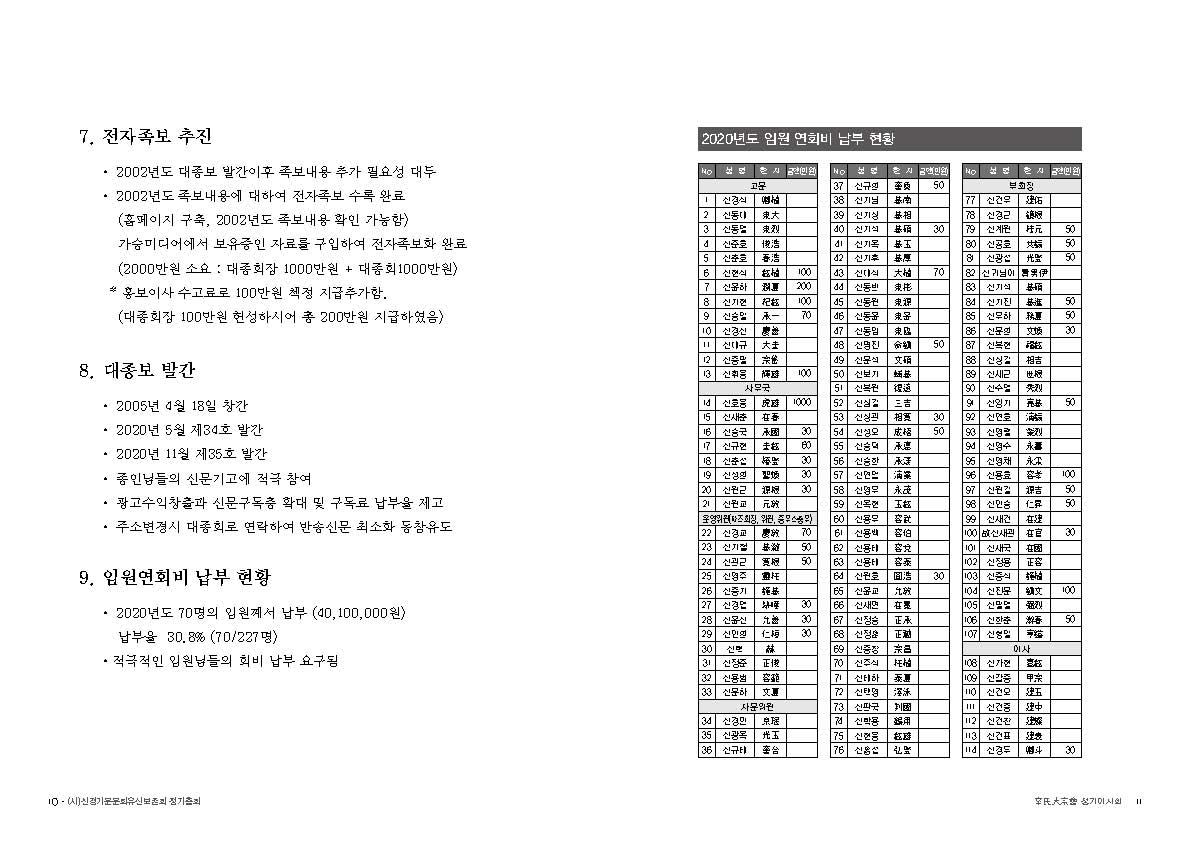 210208_2021 대종회이사회정기총회 WEB_페이지_06.jpg