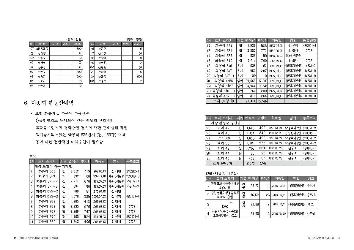 210208_2021 대종회이사회정기총회 WEB_페이지_05.jpg