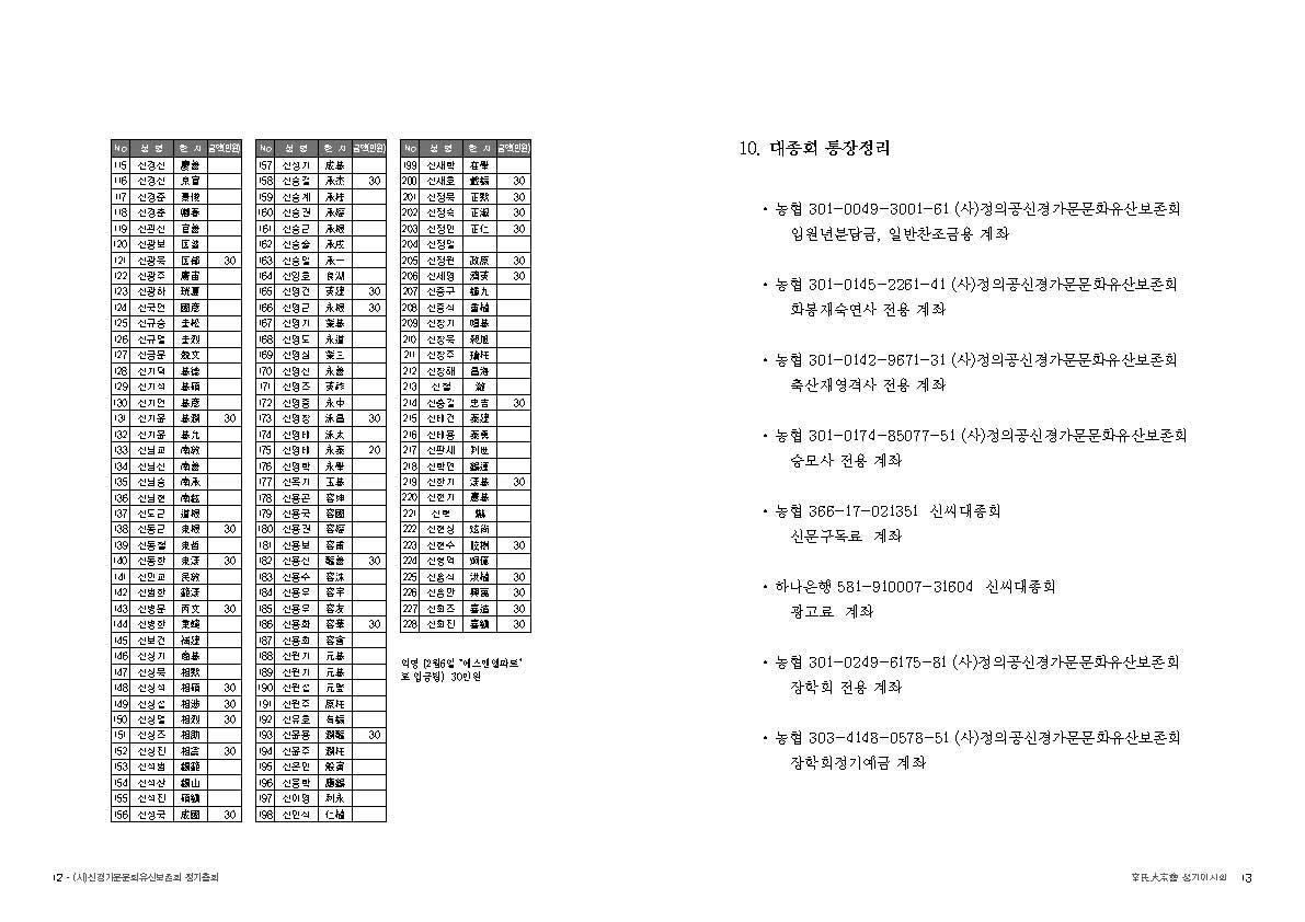 210208_2021 대종회이사회정기총회 WEB_페이지_07.jpg