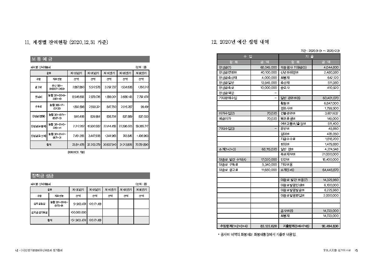 210208_2021 대종회이사회정기총회 WEB_페이지_08.jpg