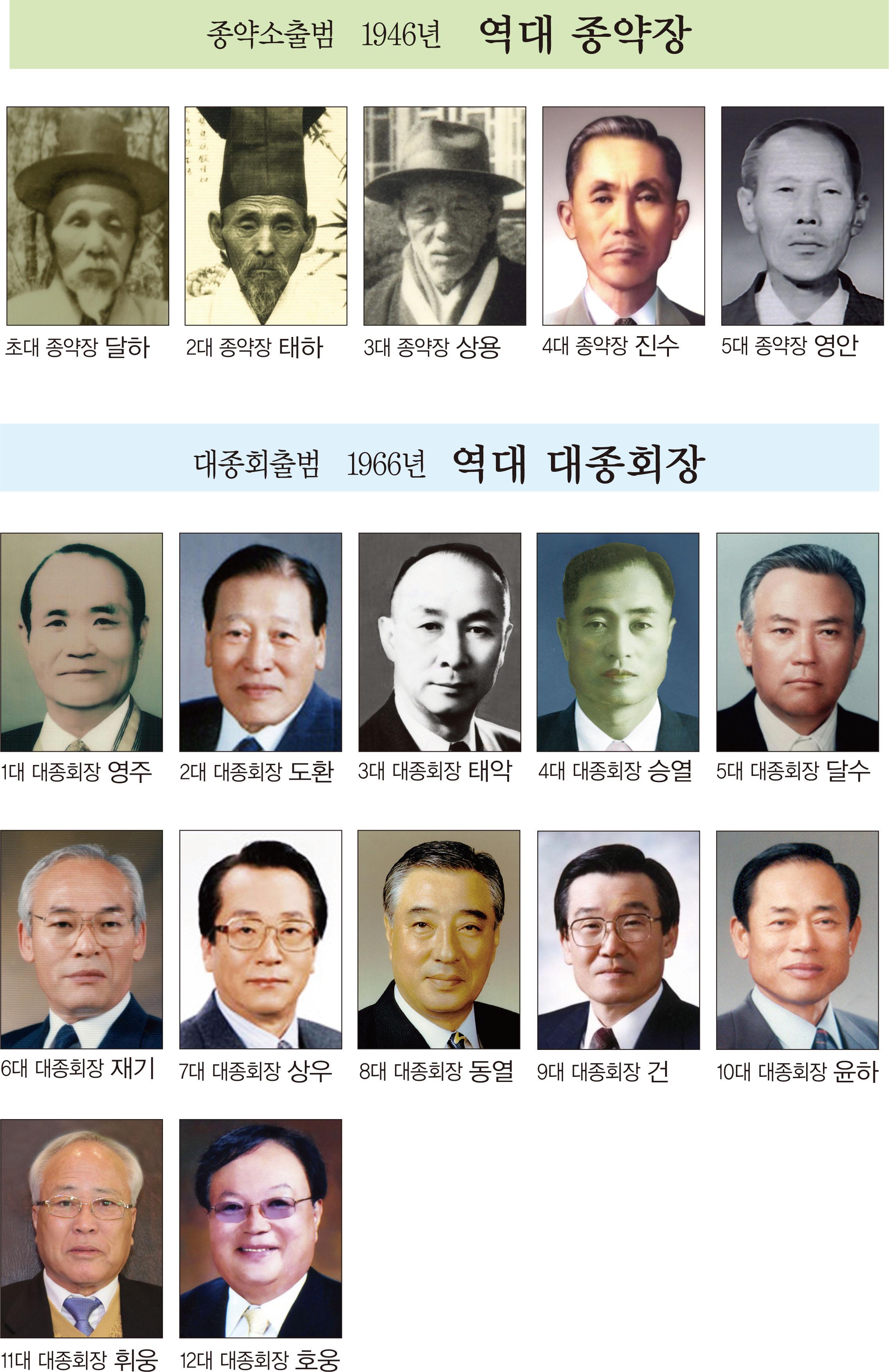역대종약장대종회장.jpg